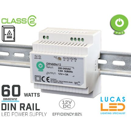 DIN Rail Power Supply • 12V DC • 60 watts • 5A •for Distribution Board • Enclosure Cabinet • LED Driver  • 3Y • POS Power •
