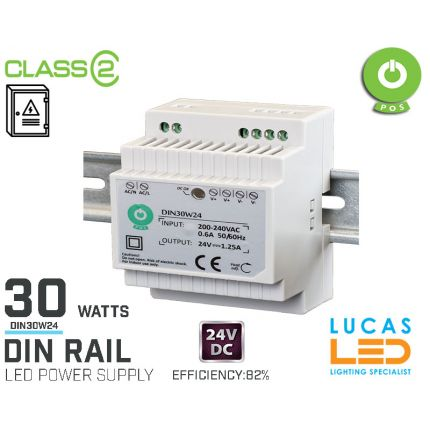 DIN Rail Power Supply • 24V DC • 30 watts • 1.25A •for Distribution Board • Enclosure Cabinet • LED Driver  • 3Y • POS Power •