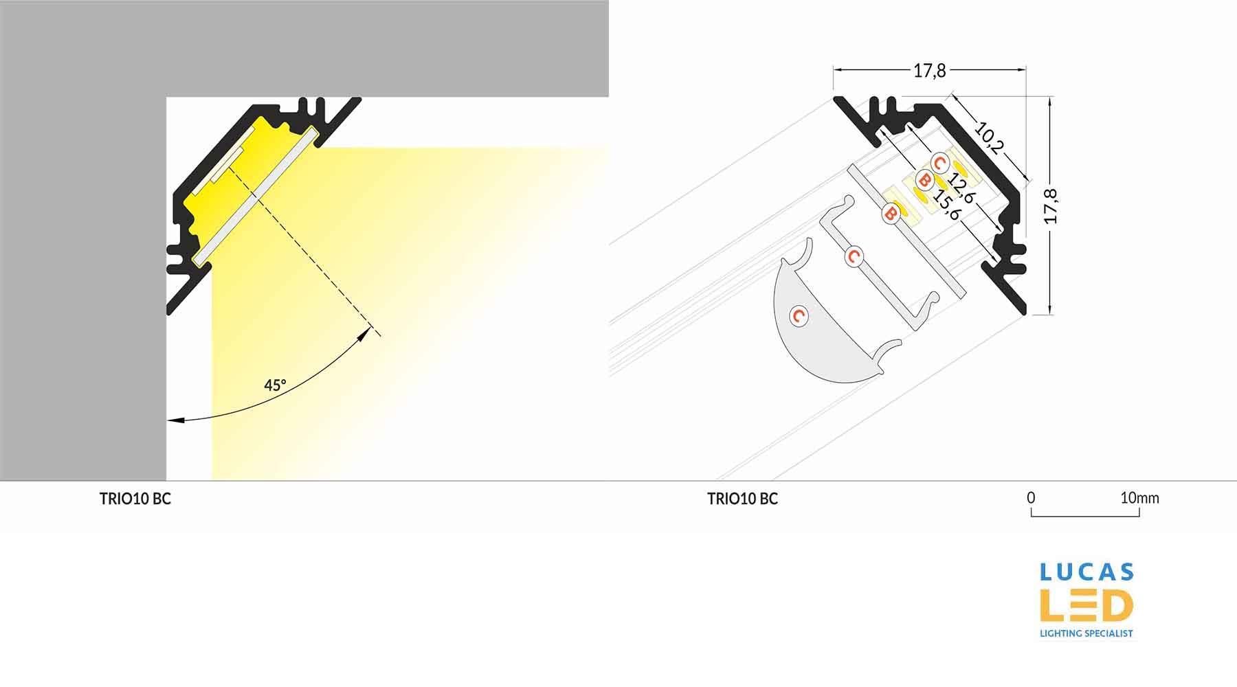 Specification LED Profile Corner TRIO10