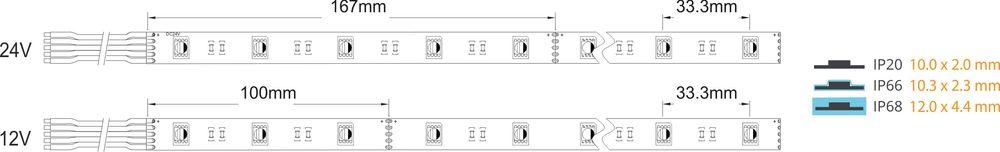 rgbw-led-strip-light-lucas-led-lighting-cork-ireland-uk