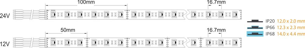 led-strip-rgbw-warm-white-60-leds-meter-price-ireland-cork-uk