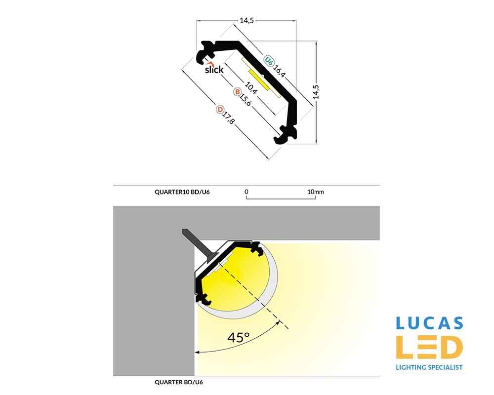 Specification LED Profile Quarter